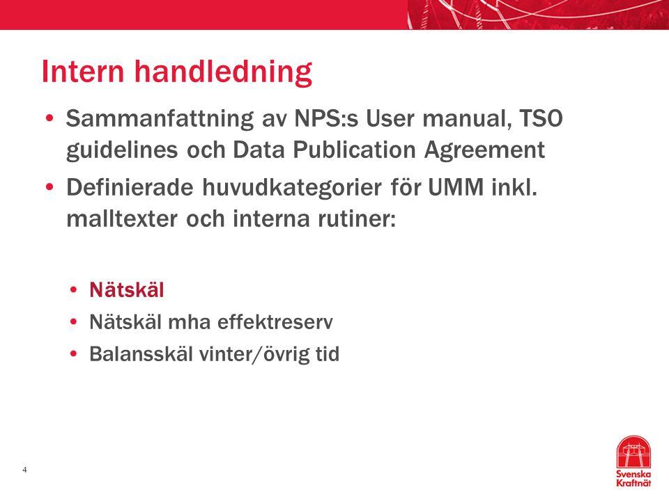4 Intern handledning Sammanfattning av NPS:s User manual, TSO guidelines och Data Publication Agreement Definierade huvudkategorier för UMM inkl. mall