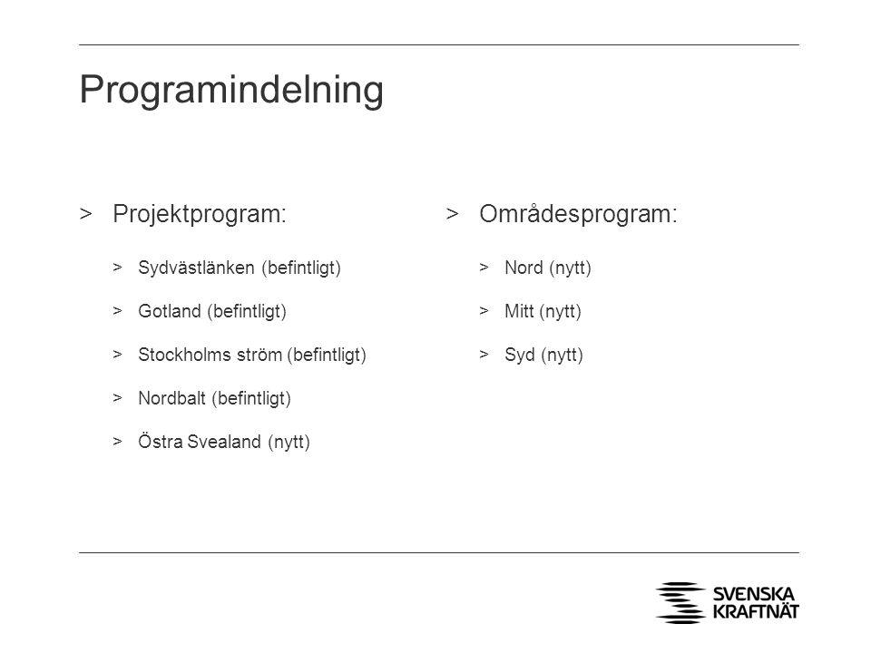 Programindelning >Projektprogram: >Sydvästlänken (befintligt) >Gotland (befintligt) >Stockholms ström (befintligt) >Nordbalt (befintligt) >Östra Sveal