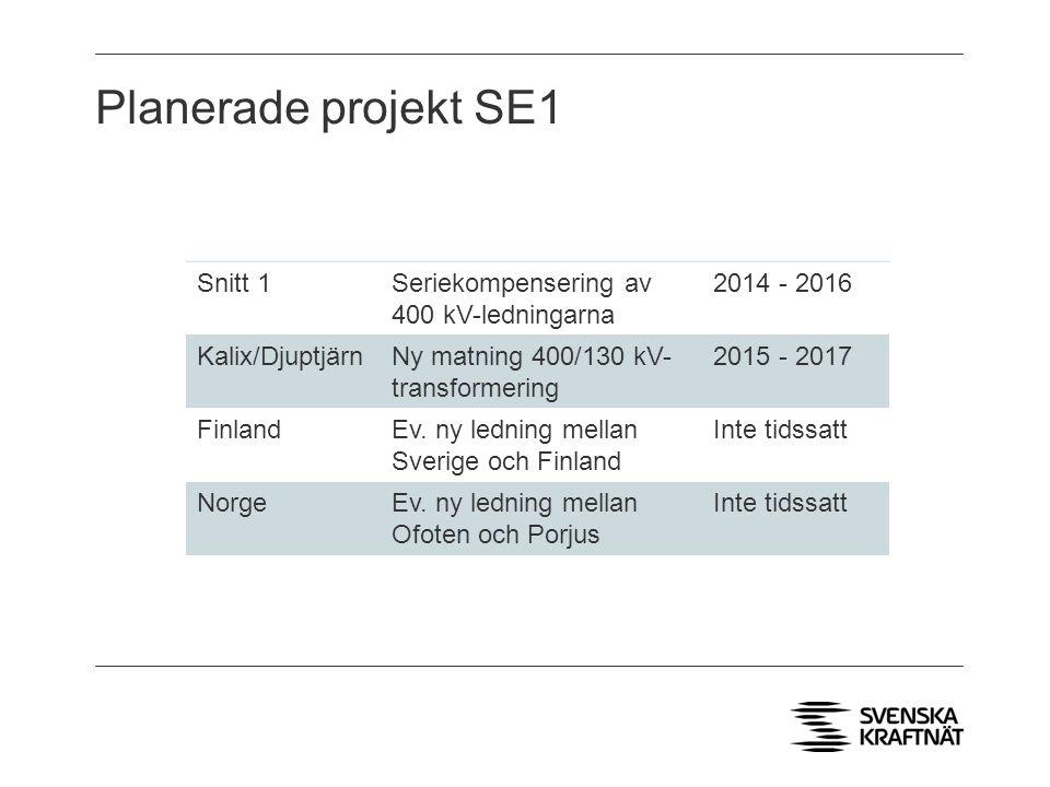 Planerade projekt SE1 Snitt 1Seriekompensering av 400 kV-ledningarna 2014 - 2016 Kalix/DjuptjärnNy matning 400/130 kV- transformering 2015 - 2017 FinlandEv.
