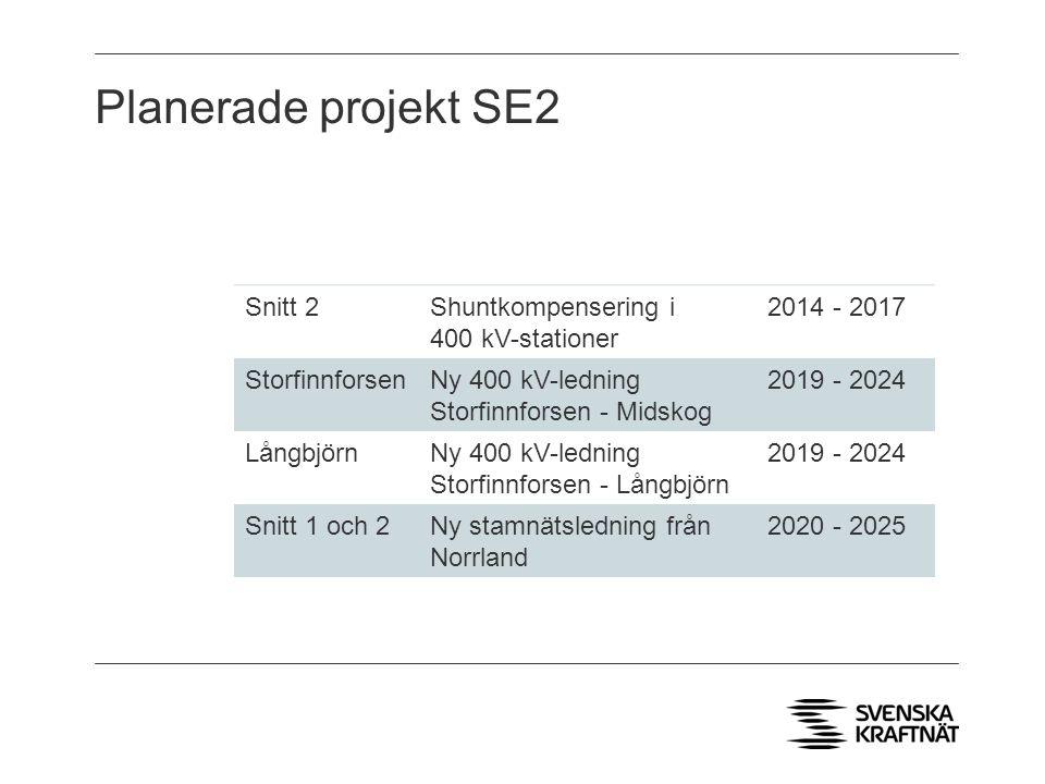 Planerade projekt SE2 Snitt 2Shuntkompensering i 400 kV-stationer 2014 - 2017 StorfinnforsenNy 400 kV-ledning Storfinnforsen - Midskog 2019 - 2024 LångbjörnNy 400 kV-ledning Storfinnforsen - Långbjörn 2019 - 2024 Snitt 1 och 2Ny stamnätsledning från Norrland 2020 - 2025