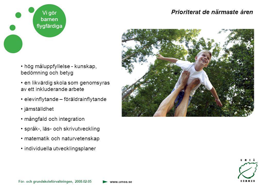 För- och grundskoleförvaltningen, 2008-02-05 www.umea.se Vi gör barnen flygfärdiga hög måluppfyllelse - kunskap, bedömning och betyg en likvärdig skol