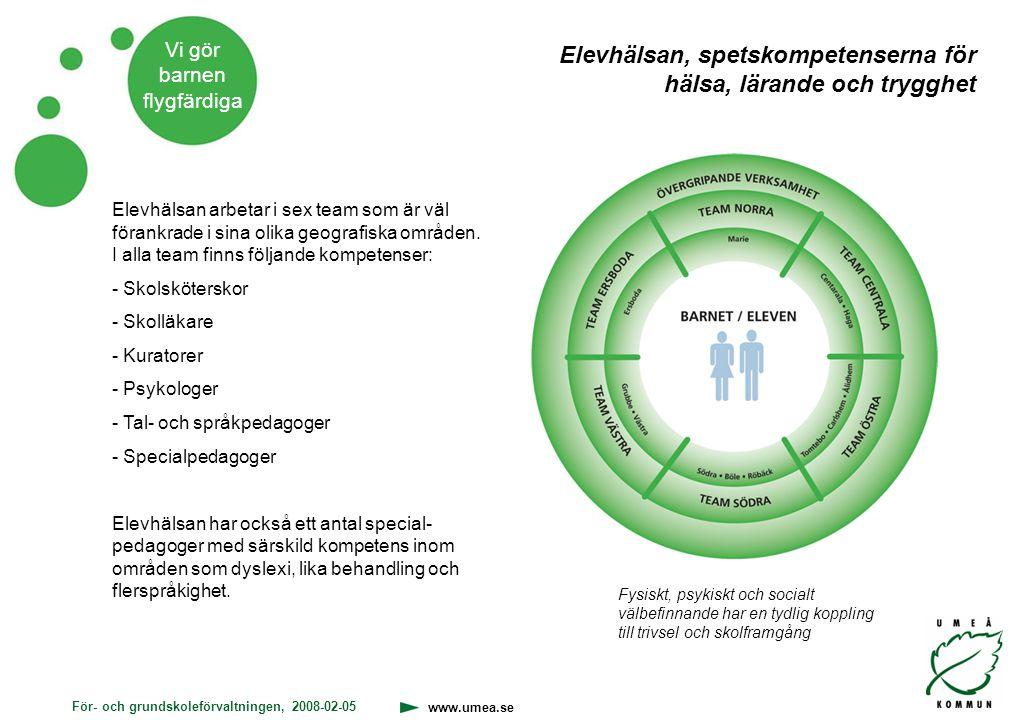 För- och grundskoleförvaltningen, 2008-02-05 www.umea.se Vi gör barnen flygfärdiga Elevhälsan, spetskompetenserna för hälsa, lärande och trygghet Elev
