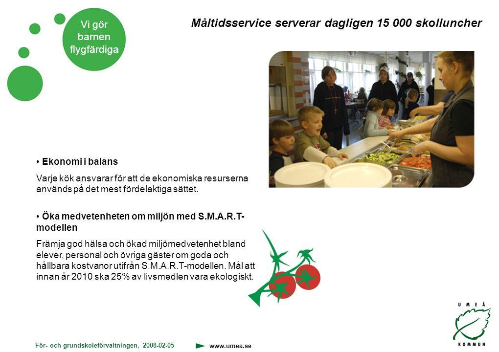 För- och grundskoleförvaltningen, 2008-02-05 www.umea.se Vi gör barnen flygfärdiga Måltidsservice serverar dagligen 15 000 skolluncher Ekonomi i balan