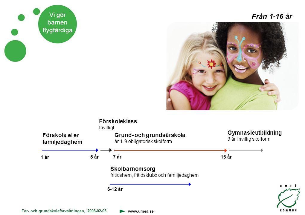 För- och grundskoleförvaltningen, 2008-02-05 www.umea.se Vi gör barnen flygfärdiga 1-16 år Elevdemokrati Medarbetarskap Dialog Inkludering Nyfikenhet och lust att lära Grundfundament Läroplaner Skollag och förordningar Kommun-, nämnd och verksamhetsmål En likvärdig skola En skola för alla med inkluderat arbetssätt En skola som främjar både sociala mål och kunskapsmål Vår organisation och vårt ledarskap Våra spelregler Genomskinlighet, öppenhet Delaktighet, inflytande, ansvar Gemensamt ansvar och lärande för ökad måluppfyllelse Systemtänkande Ett demokratiskt ledarskap med dialog och gränssättning Basverksamheten i fokus oavsett var vi arbetar