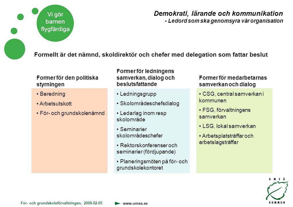 För- och grundskoleförvaltningen, 2008-02-05 www.umea.se Vi gör barnen flygfärdiga Former för den politiska styrningen Beredning Arbetsutskott För- oc