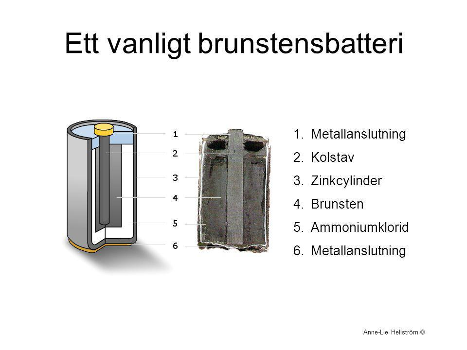 Ett vanligt brunstensbatteri Anne-Lie Hellström © 1.Metallanslutning 2.Kolstav 3.Zinkcylinder 4.Brunsten 5.Ammoniumklorid 6.Metallanslutning
