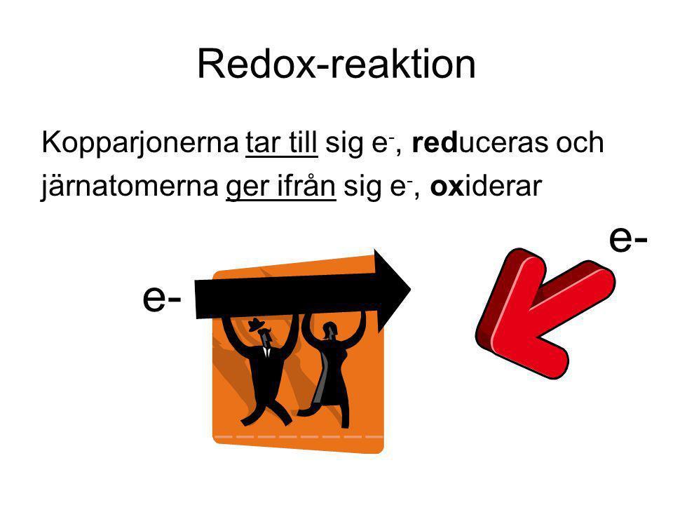 Redox-reaktion Kopparjonerna tar till sig e -, reduceras och järnatomerna ger ifrån sig e -, oxiderar e-