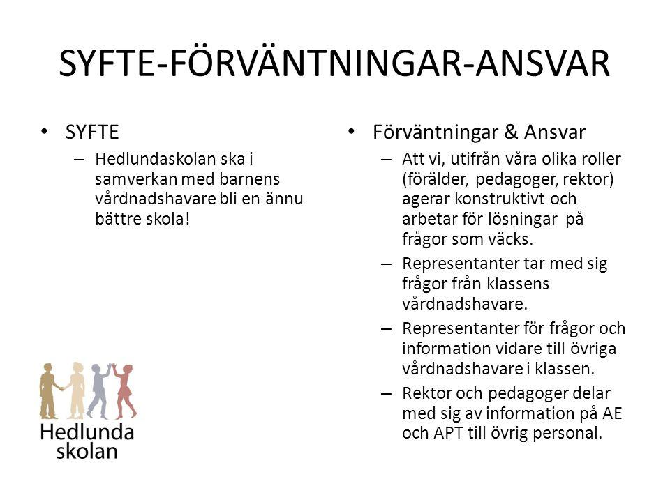 SYFTE-FÖRVÄNTNINGAR-ANSVAR SYFTE – Hedlundaskolan ska i samverkan med barnens vårdnadshavare bli en ännu bättre skola.