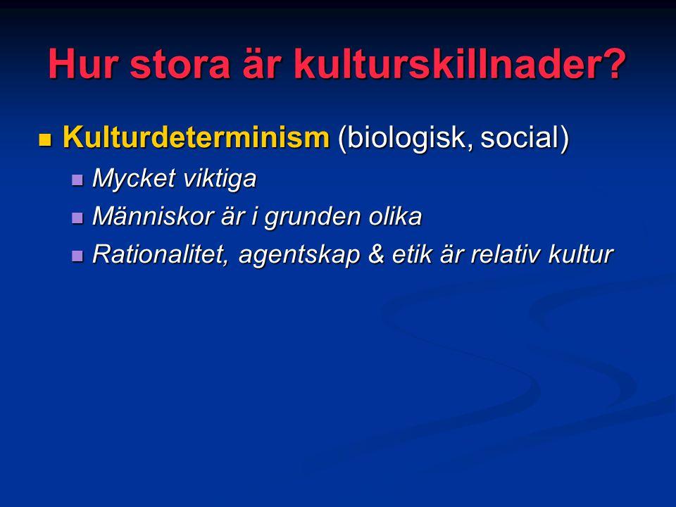 Hur stora är kulturskillnader? Kulturdeterminism (biologisk, social) Kulturdeterminism (biologisk, social) Mycket viktiga Mycket viktiga Människor är