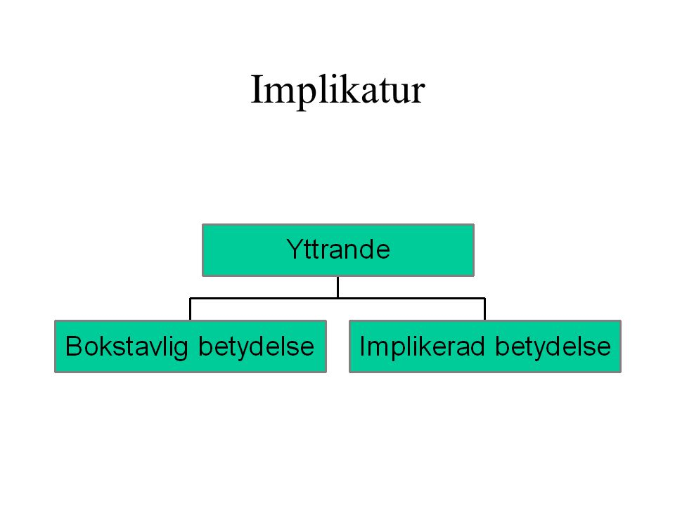 Implikatur