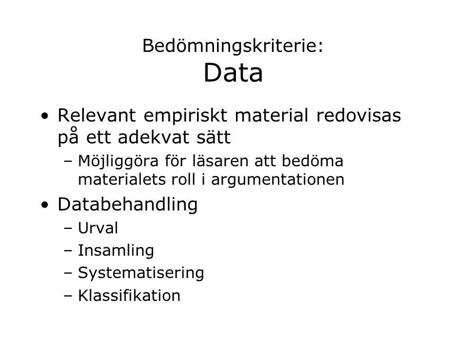 Bedömningskriterie: Data Relevant empiriskt material redovisas på ett adekvat sätt –Möjliggöra för läsaren att bedöma materialets roll i argumentation