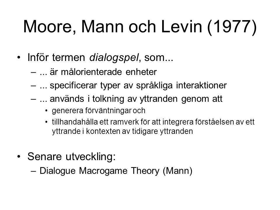 Moore, Mann och Levin (1977) Inför termen dialogspel, som... –... är målorienterade enheter –... specificerar typer av språkliga interaktioner –... an