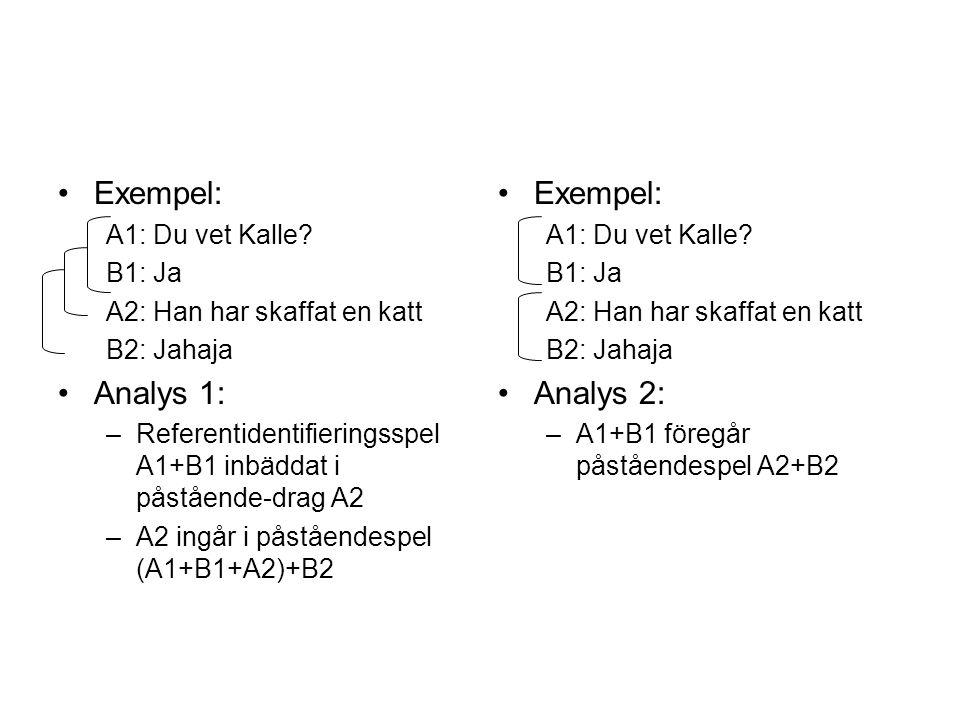 Exempel: A1: Du vet Kalle? B1: Ja A2: Han har skaffat en katt B2: Jahaja Analys 1: –Referentidentifieringsspel A1+B1 inbäddat i påstående-drag A2 –A2