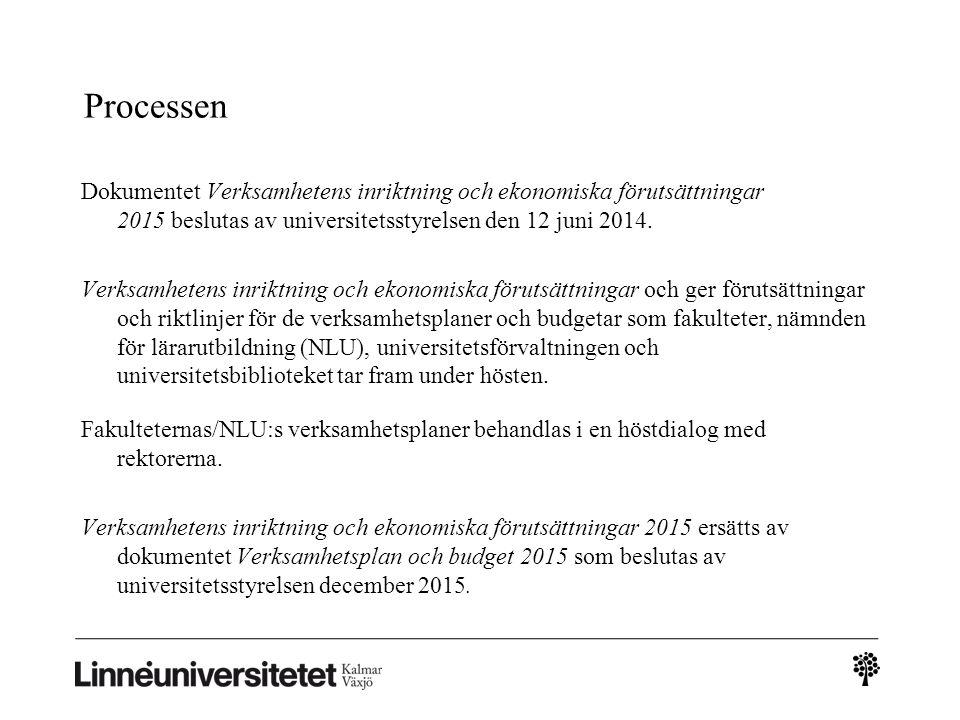 Processen Dokumentet Verksamhetens inriktning och ekonomiska förutsättningar 2015 beslutas av universitetsstyrelsen den 12 juni 2014. Verksamhetens in