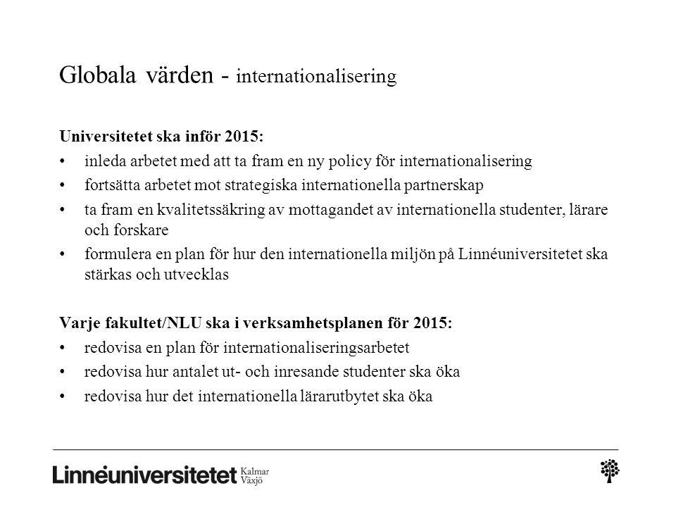 Globala värden - internationalisering Universitetet ska inför 2015: inleda arbetet med att ta fram en ny policy för internationalisering fortsätta arb