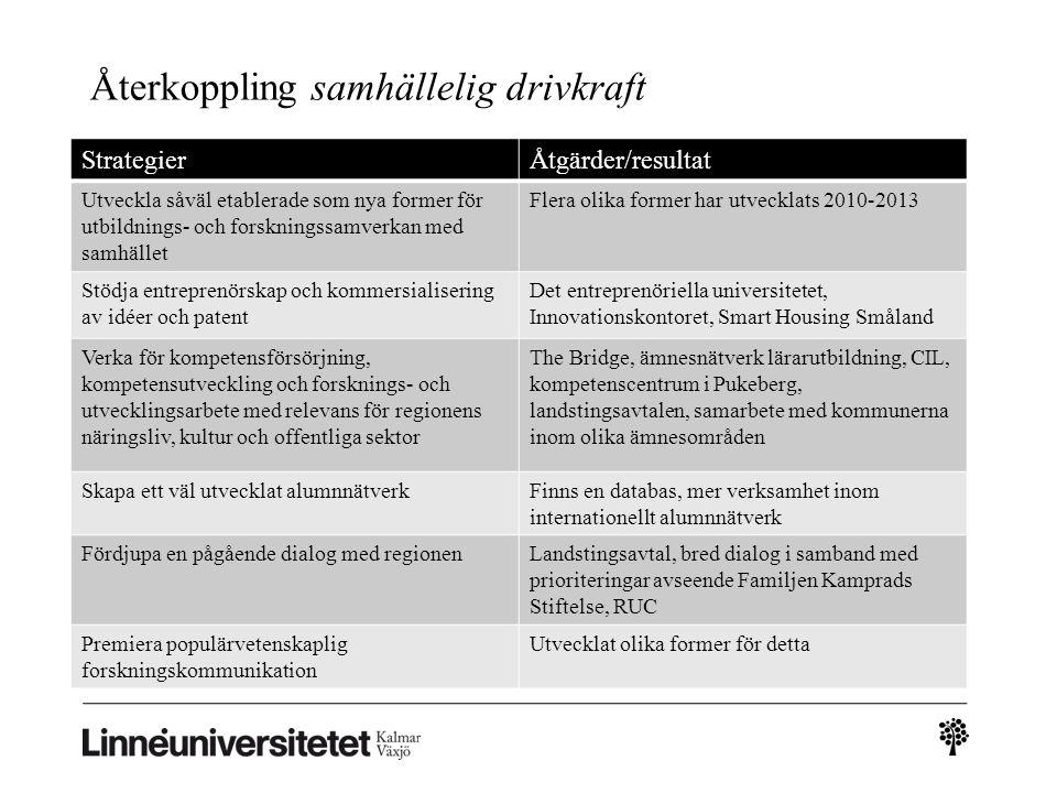 Återkoppling samhällelig drivkraft StrategierÅtgärder/resultat Utveckla såväl etablerade som nya former för utbildnings- och forskningssamverkan med s