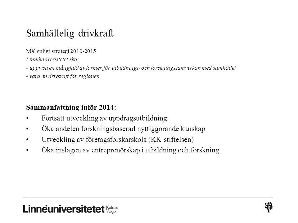 Samhällelig drivkraft Mål enligt strategi 2010-2015 Linnéuniversitetet ska: - uppvisa en mångfald av former för utbildnings- och forskningssamverkan m