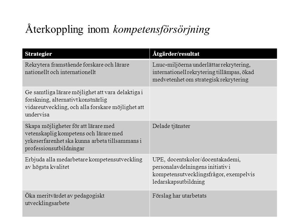 Återkoppling inom kompetensförsörjning StrategierÅtgärder/resultat Rekrytera framstående forskare och lärare nationellt och internationellt Lnuc-miljö