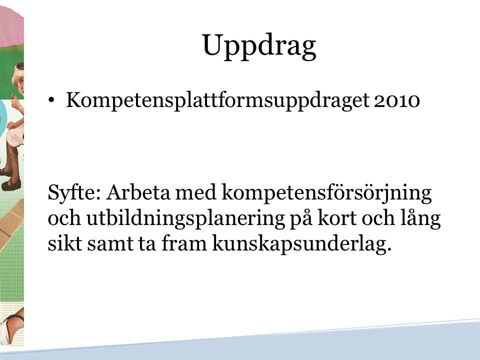 Uppdrag Kompetensplattformsuppdraget 2010 Syfte: Arbeta med kompetensförsörjning och utbildningsplanering på kort och lång sikt samt ta fram kunskapsu