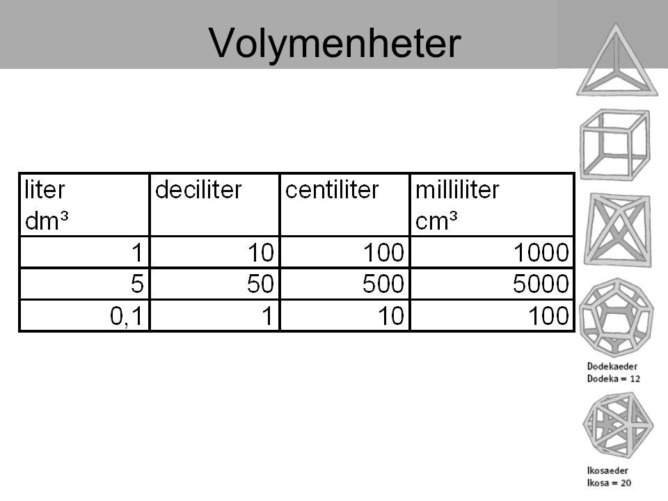 Volymenheter