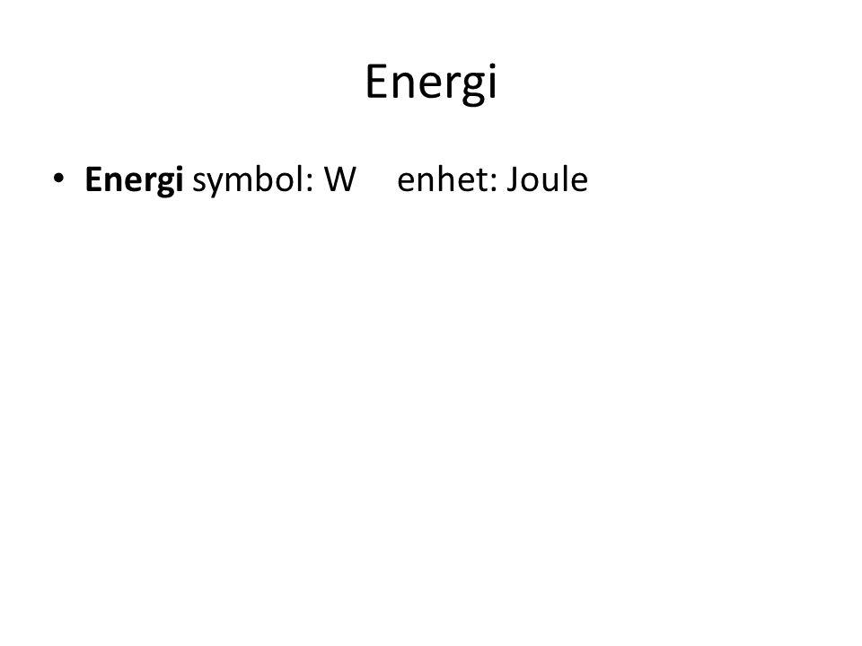 Energi Energi symbol: Wenhet: Joule