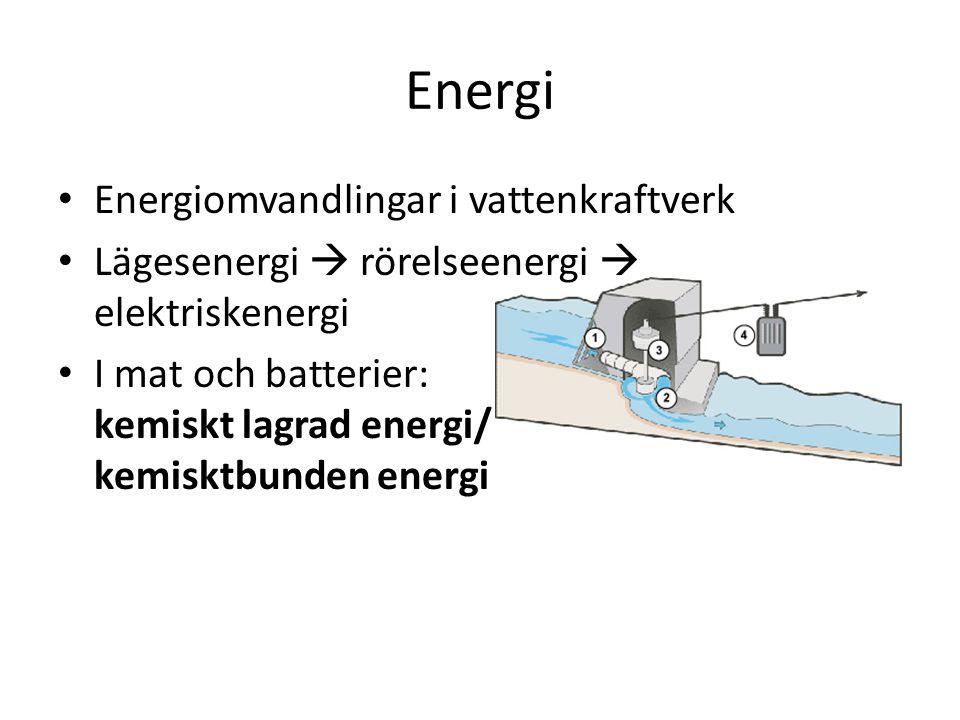 Energi Energiomvandlingar i vattenkraftverk Lägesenergi  rörelseenergi  elektriskenergi I mat och batterier: kemiskt lagrad energi/ kemisktbunden en