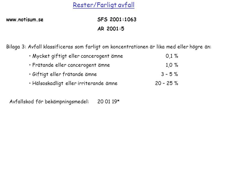 www.notisum.seSFS 2001:1063 AR 2001:5 Bilaga 3: Avfall klassificeras som farligt om koncentrationen är lika med eller högre än: Mycket giftigt eller c
