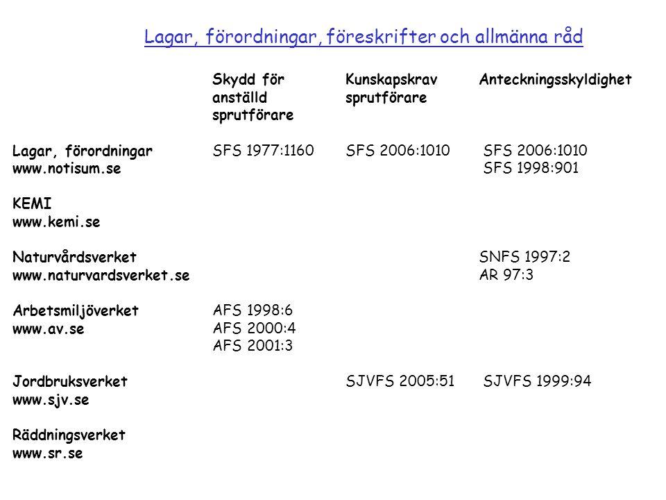 Lagar, förordningar, föreskrifter och allmänna råd Skydd förKunskapskrav Anteckningsskyldighet anställdsprutförare sprutförare Lagar, förordningarSFS