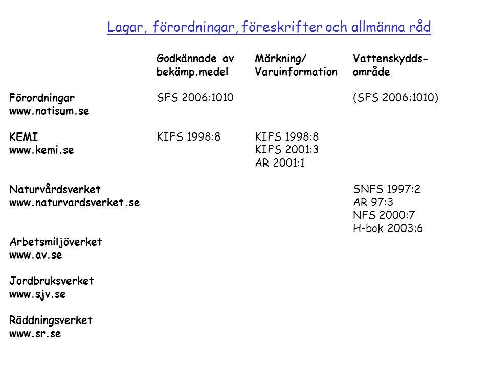 Lagar, förordningar, föreskrifter och allmänna råd Godkännade avMärkning/Vattenskydds- bekämp.medelVaruinformationområde FörordningarSFS 2006:1010 (SF