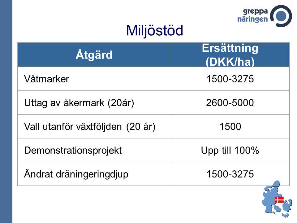 Miljöstöd Åtgärd Ersättning (DKK/ha) Våtmarker1500-3275 Uttag av åkermark (20år)2600-5000 Vall utanför växtföljden (20 år)1500 DemonstrationsprojektUp