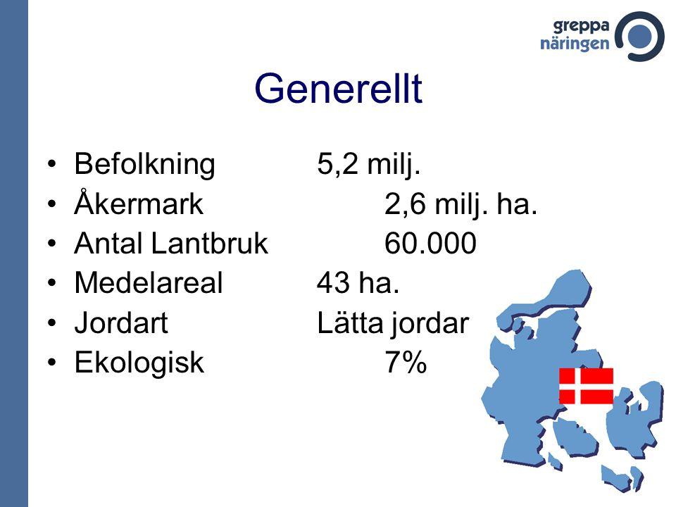 Generellt Befolkning 5,2 milj. Åkermark 2,6 milj. ha. Antal Lantbruk 60.000 Medelareal43 ha. JordartLätta jordar Ekologisk7%