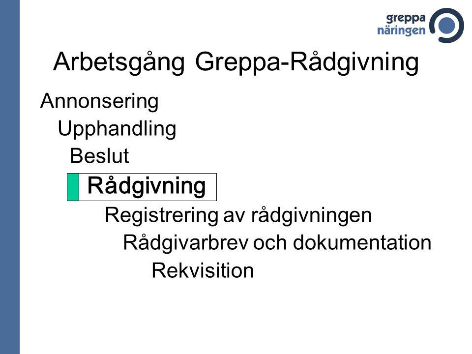 Arbetsgång Greppa-Rådgivning Annonsering Upphandling Beslut Rådgivning Registrering av rådgivningen Rådgivarbrev och dokumentation Rekvisition