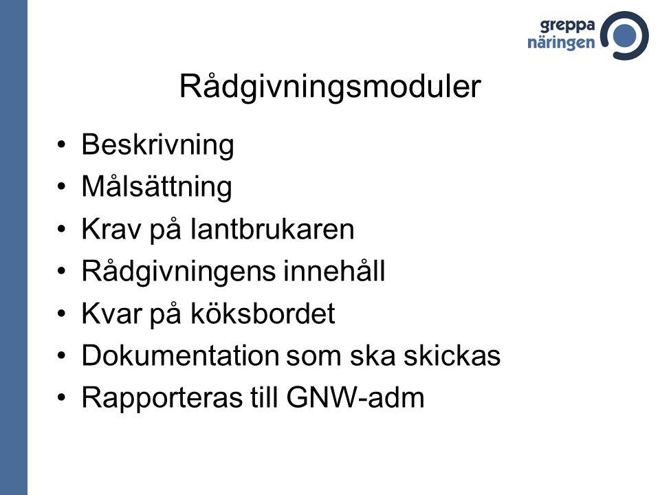 Rådgivningsmoduler Beskrivning Målsättning Krav på lantbrukaren Rådgivningens innehåll Kvar på köksbordet Dokumentation som ska skickas Rapporteras till GNW-adm