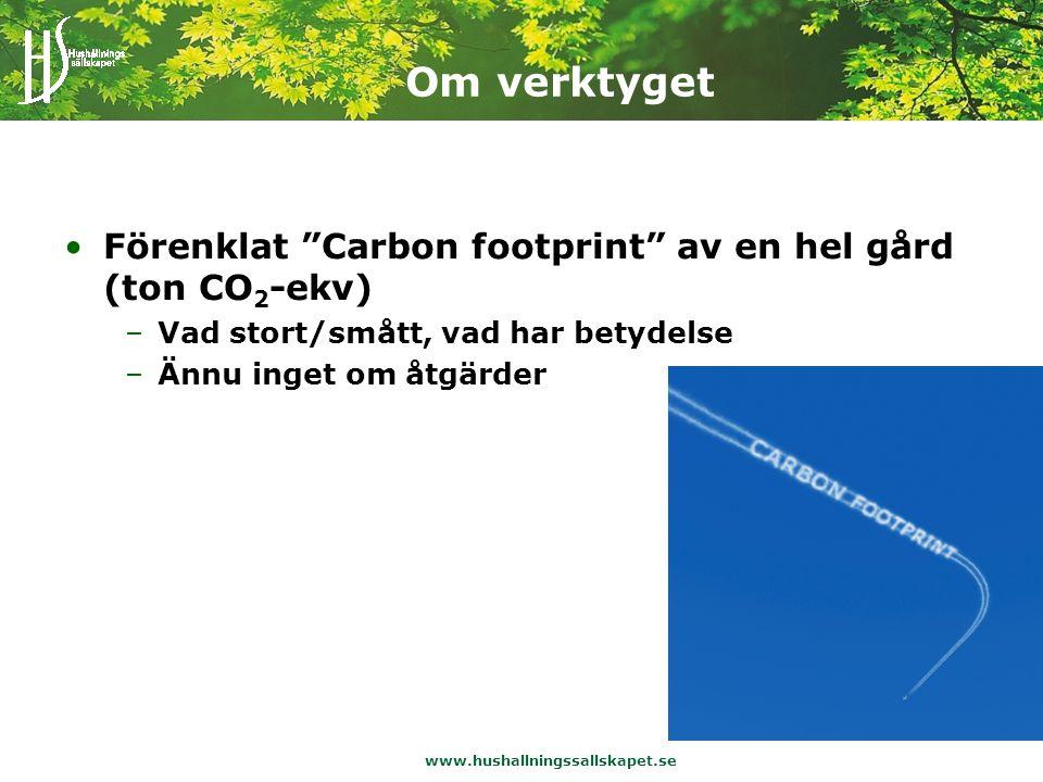 www.hushallningssallskapet.se Om verktyget Förenklat Carbon footprint av en hel gård (ton CO 2 -ekv) –Vad stort/smått, vad har betydelse –Ännu inget om åtgärder