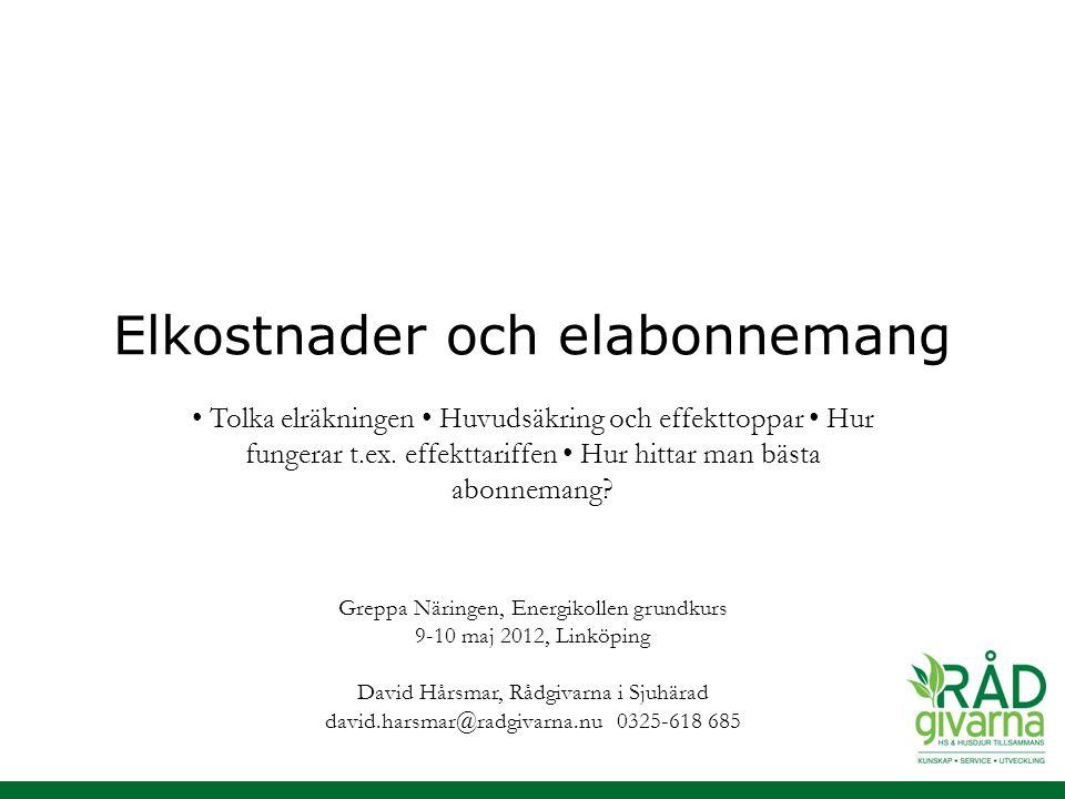 Priset består av… Elnätskostnad (ca 20 % av totala kostnaden) –Beror på i vilket nät du befinner dig –Ca 170 nätägare i Sverige Elhandelskostnad (ca 40%) –Fri marknad, ca 130 leverantörer –Inkluderar kostnad för elcertifikat (2009 ca 5 öre/kWh) Skatter och moms (ca 40%) –Energiskatt: 29,0 öre/kWh Återbetalas (så när som på 0,5 öre/kWh)