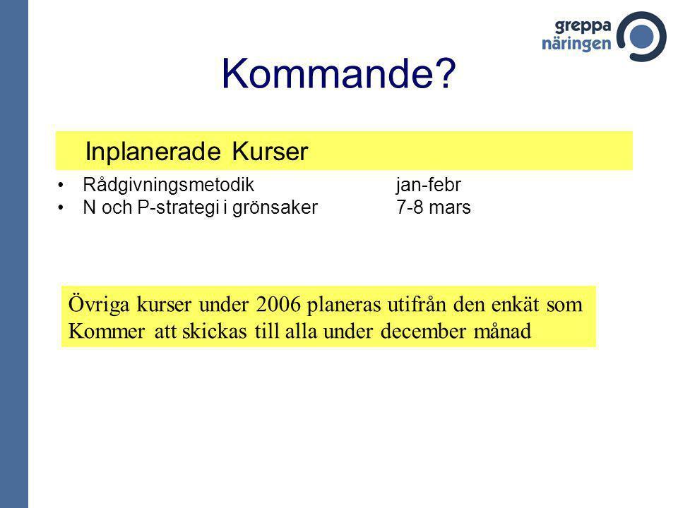 Inplanerade Kurser Kommande? Rådgivningsmetodikjan-febr N och P-strategi i grönsaker7-8 mars Övriga kurser under 2006 planeras utifrån den enkät som K