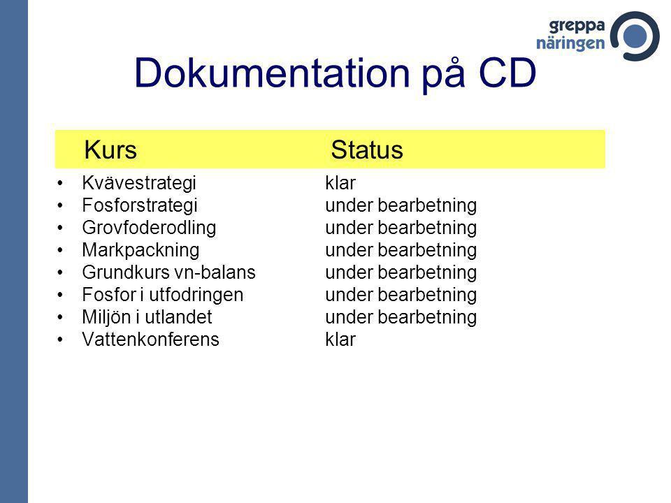 Kurs Status Dokumentation på CD Kvävestrategiklar Fosforstrategiunder bearbetning Grovfoderodlingunder bearbetning Markpackningunder bearbetning Grund