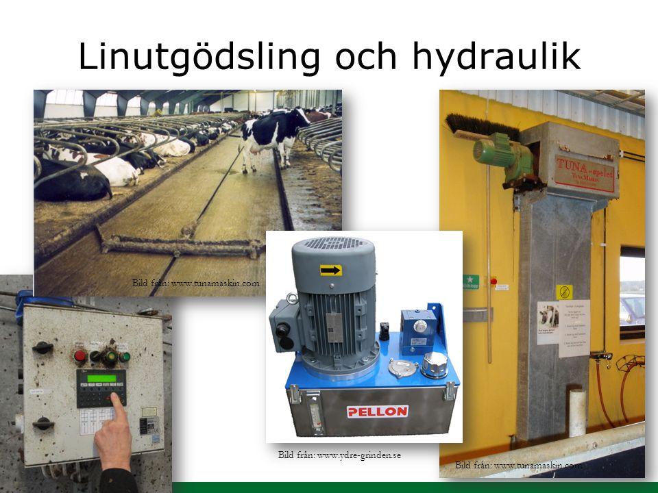 Linutgödsling och hydraulik Bild från: www.tunamaskin.com Bild från: www.ydre-grinden.se Bild från: www.tunamaskin.com