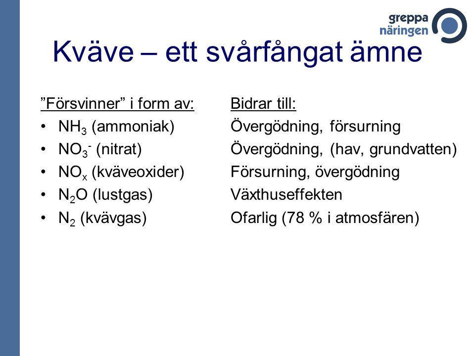 """Kväve – ett svårfångat ämne """"Försvinner"""" i form av: NH 3 (ammoniak) NO 3 - (nitrat) NO x (kväveoxider) N 2 O (lustgas) N 2 (kvävgas) Bidrar till: Över"""