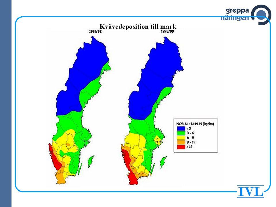 Ammoniakavgången i siffror Totalt 50 380 ton i Sverige 2007 Jordbruket står för nästan 88 % (44 100 ton) Djurhållningen svarar för 83 % av de totala utsläppen och 95 % av utsläppen från jord- bruket Mellan 1995 och 2007 minskade ammoniak- avgången från jordbruket med 22 % (övriga sektorer ökade med 12 %)