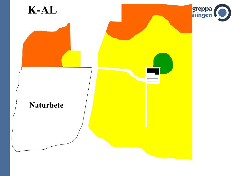 Naturbete K-AL