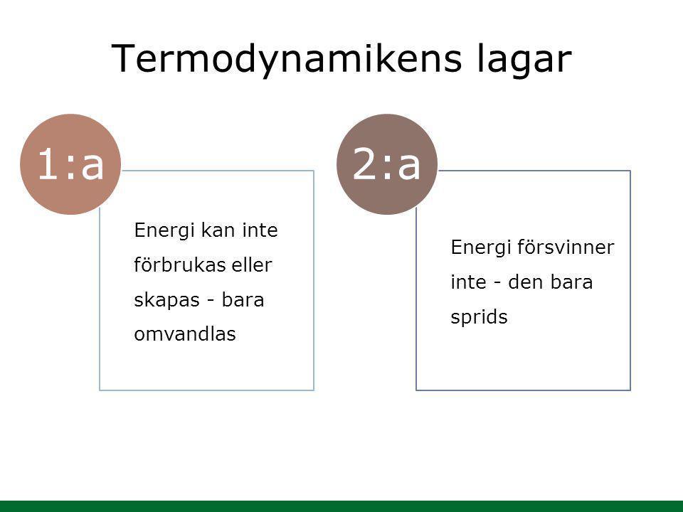 Termodynamikens lagar Energi kan inte förbrukas eller skapas - bara omvandlas 1:a Energi försvinner inte - den bara sprids 2:a