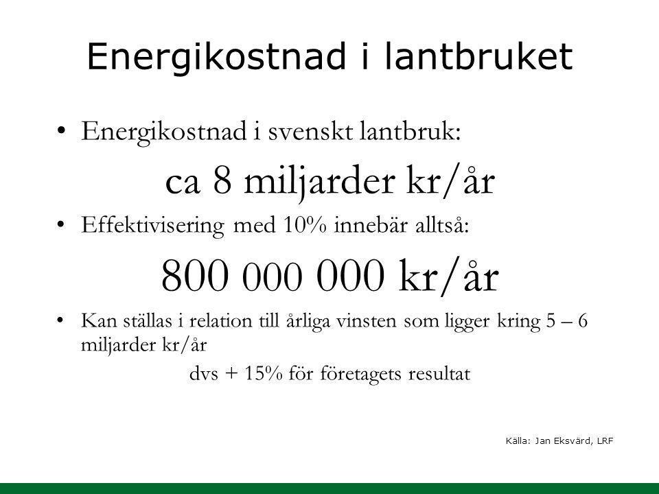 Energikostnad i lantbruket Energikostnad i svenskt lantbruk: ca 8 miljarder kr/år Effektivisering med 10% innebär alltså: 800 000 000 kr/år Kan ställa
