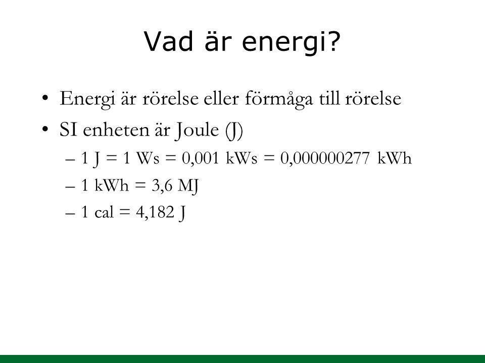 Vad är energi? Energi är rörelse eller förmåga till rörelse SI enheten är Joule (J) –1 J = 1 Ws = 0,001 kWs = 0,000000277 kWh –1 kWh = 3,6 MJ –1 cal =