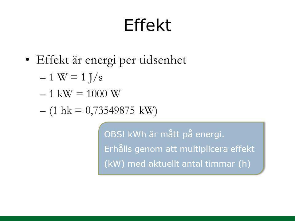 Effekt Effekt är energi per tidsenhet –1 W = 1 J/s –1 kW = 1000 W –(1 hk = 0,73549875 kW) OBS! kWh är mått på energi. Erhålls genom att multiplicera e
