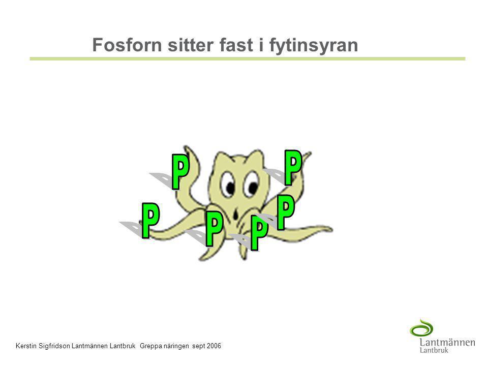 2006-03-30 Company/Dept, Author - 10 - Fytas det enzym som krävs för att frigöra P Kerstin Sigfridson Lantmännen Lantbruk Greppa näringen sept 2006