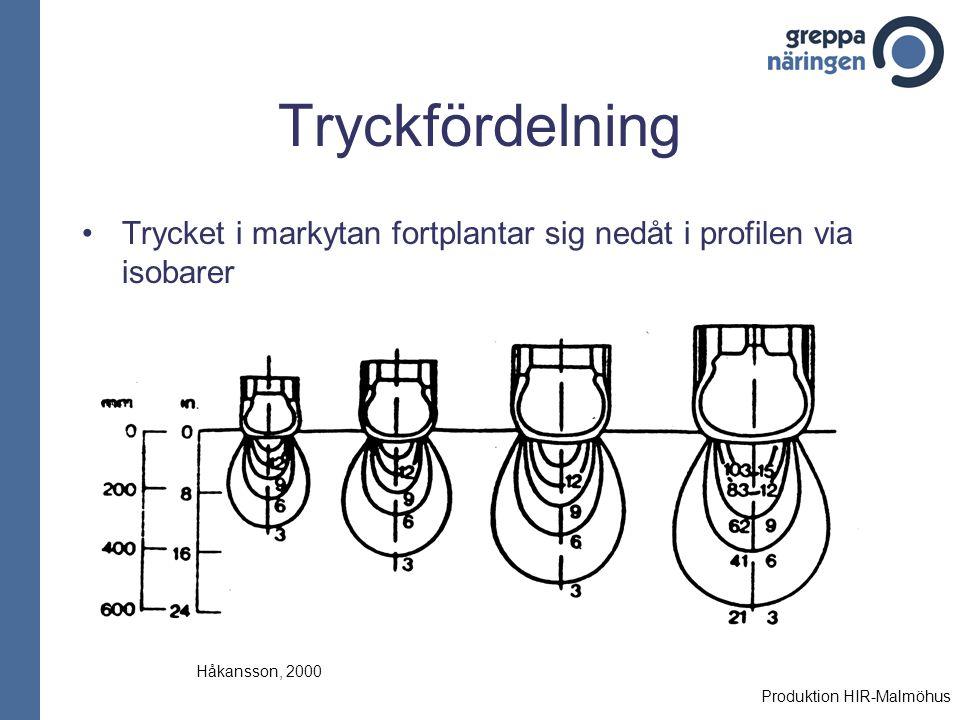 Tryckfördelning Trycket i markytan fortplantar sig nedåt i profilen via isobarer Håkansson, 2000 Produktion HIR-Malmöhus