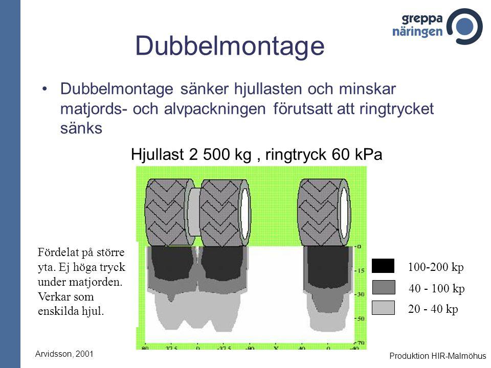 Dubbelmontage Dubbelmontage sänker hjullasten och minskar matjords- och alvpackningen förutsatt att ringtrycket sänks Arvidsson, 2001 100-200 kp 40 -