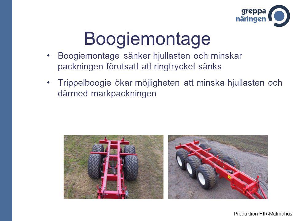 Boogiemontage Boogiemontage sänker hjullasten och minskar packningen förutsatt att ringtrycket sänks Trippelboogie ökar möjligheten att minska hjullas