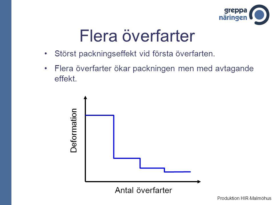 Flera överfarter Störst packningseffekt vid första överfarten. Flera överfarter ökar packningen men med avtagande effekt. Deformation Antal överfarter